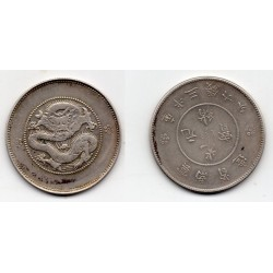 Moneda China Yunnan Province